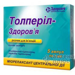 Толперил раствор для инъекций ампулы 1 мл №5