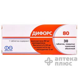 Дифорс таблетки п/о 6,94 мг + 80 мг №30