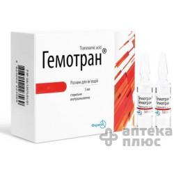 Гемотран раствор для инъекций 100 мг/мл ампулы 5 мл №5