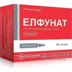 Элфунат раствор для инъекций 50 мг/мл ампулы 2 мл №10