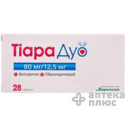 Тиара Дуо табл. п/о 92,5 мг №28
