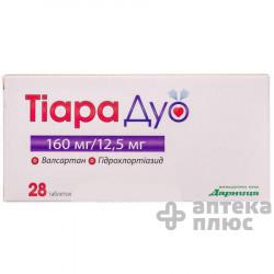 Тиара Дуо табл. п/о 172,5 мг №28
