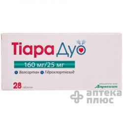 Тиара Дуо табл. п/о 185 мг №28