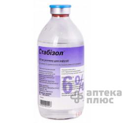 Стабизол раствор для инфузий 6% флакон 500 мл №1