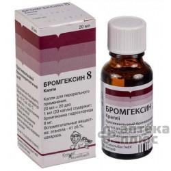Бромгексин раствор 8 мг/мл флакон 20 мл №1